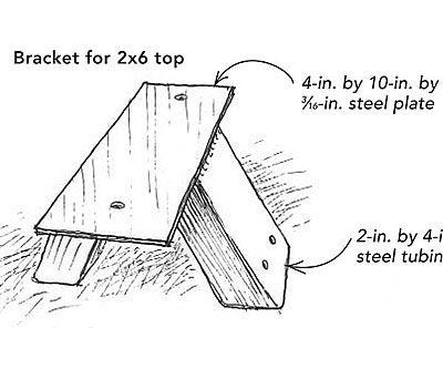Heavy-duty sawhorse brackets - Fine Homebuilding Tip
