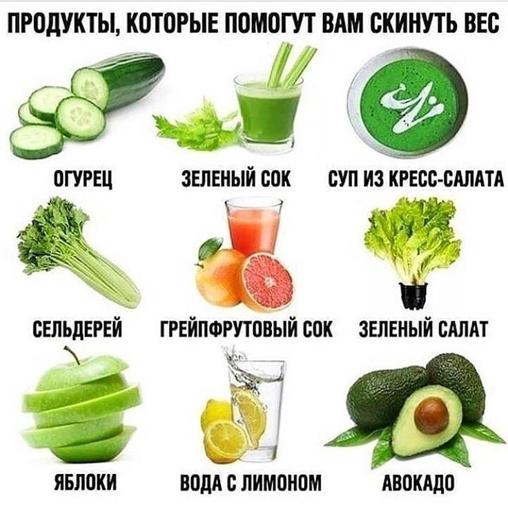 На Каких Продуктах Быстрее Похудеть. Полный список продуктов для похудения
