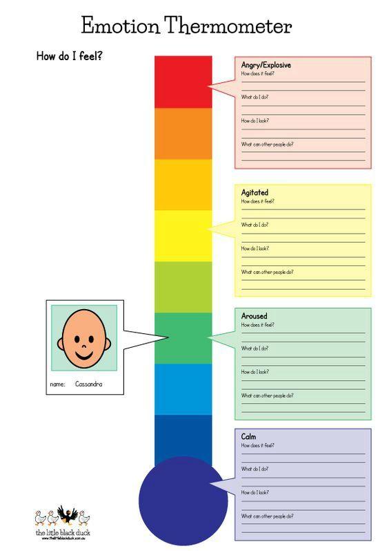 1572 best éducation activités trucs images on Pinterest Behavior