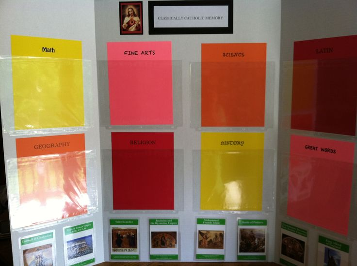 A Classically Catholic Memory weekly review board; modified from slowingtosee.com I will use this in my CCM class each week then use it to review with my children through out the week.