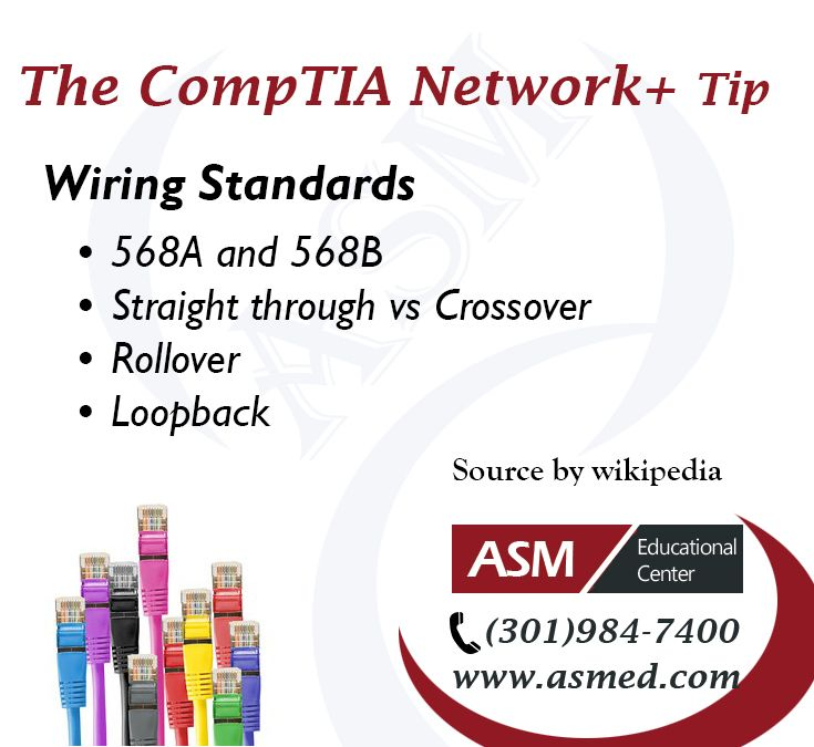 CompTIA Network+ Training / Exam Tip -Wiring Standards . For more information to Become Certified for CompTIA Network+  Please Check out : http://www.asmed.com/comptia-network/