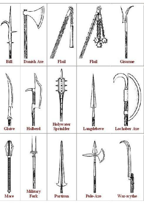 War weapons in medieval times. Richard III was thought to have been killed by a soldier yielding a Halberd.