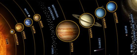 Visible planets - which planets are visible tonight?