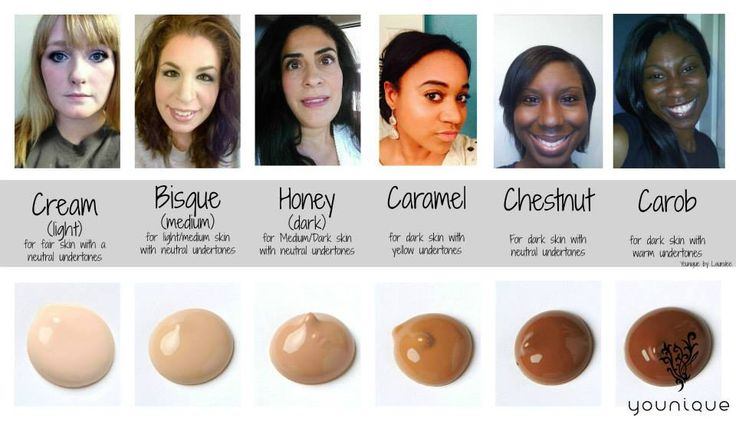 BB Cream Colors  https://www.youniqueproducts.com/AllisonRizzo