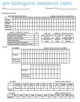 picture about Free Printable Pre-k Assessment Forms named PreK Continual Investigation Listing-Up-to-date! Instruction at