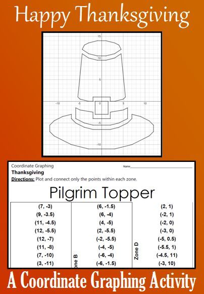 Thanksgiving Pilgrim Topper A Coordinate Graphing