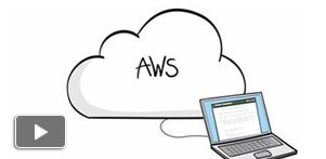 Amazon Web Services; Amazon Elastic Compute Cloud (Amazon EC2): http://aws.amazon.com/ec2/