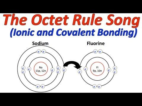 ▶ Octet Rule Song - YouTube covers bonding: ionic covalent. Also pairs electrons nicely. First 18 elements.