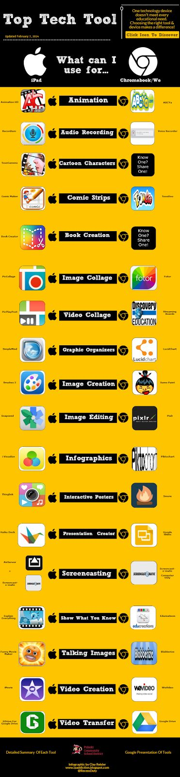 Top Tech Tools PNG2.png - #Google Drive #technology
