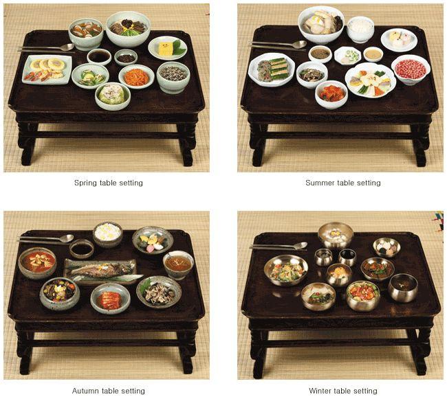 Lets Dine Korean Style