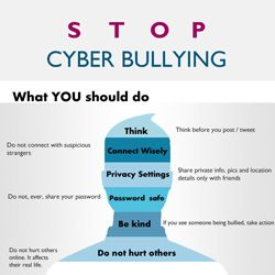 The Great Debate: Should Cyberbullying be a Criminal Offense?
