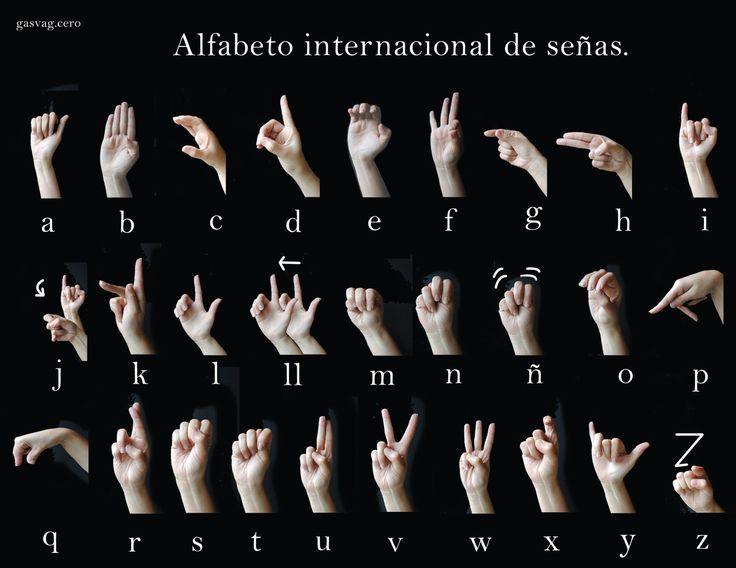 Resultado de imagen para aprender lenguaje de señas colombiano