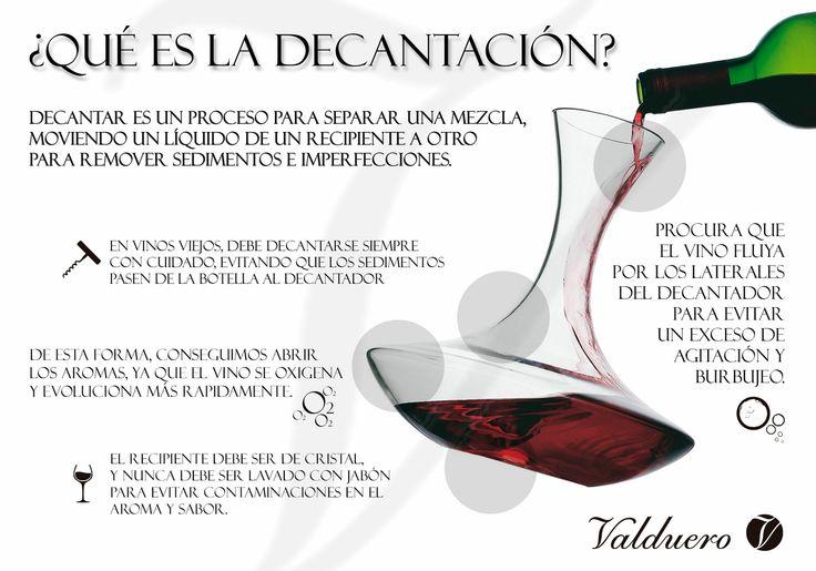 ¿Porqué se debe decantar el #vino?  Os dejamos una #infografía que creemos imprescindible al consumir una botella de buen vino.