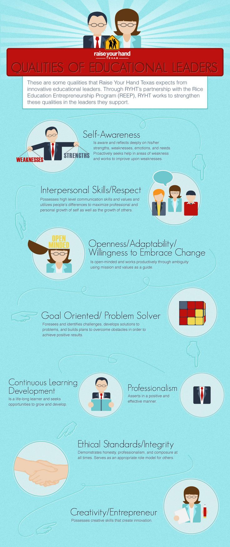 Qualities of educational leaders
