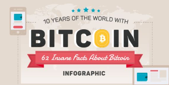 Bitcoin is a virtual currency that uses Blockchain technology for secure payments and storing money electronically, without requiring a bank or a person's name. Satoshi Nakamoto created this cryptocurrency back in 2009. The biggest advantage of Bitcoin is that it's not under control of central authority, government or private company, so people are free from …