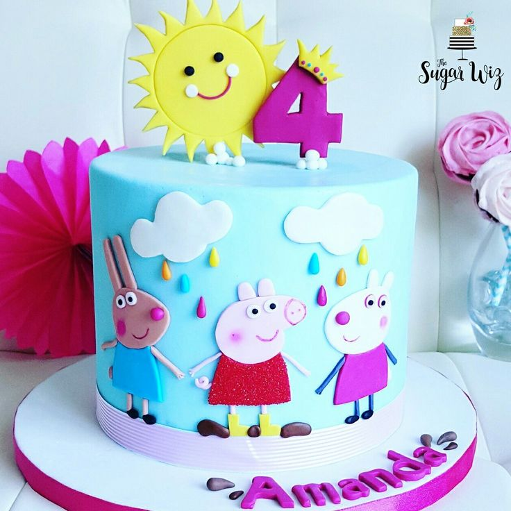 Cake Ideas For Toddler Girl Birthday : Best 25+ Peppa pig birthday cake ideas on Pinterest ...