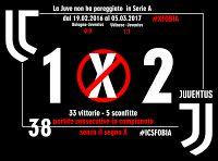 Dopo oltre un anno, dallo 0-0 a Bologna del 19 febbraio 2016, dopo una serie di 33 vittorie e 5 sconfitte, 38 partite senza pareggiare in Seria, arriva contro Udinese il segno X (1-1 il risultato finale)