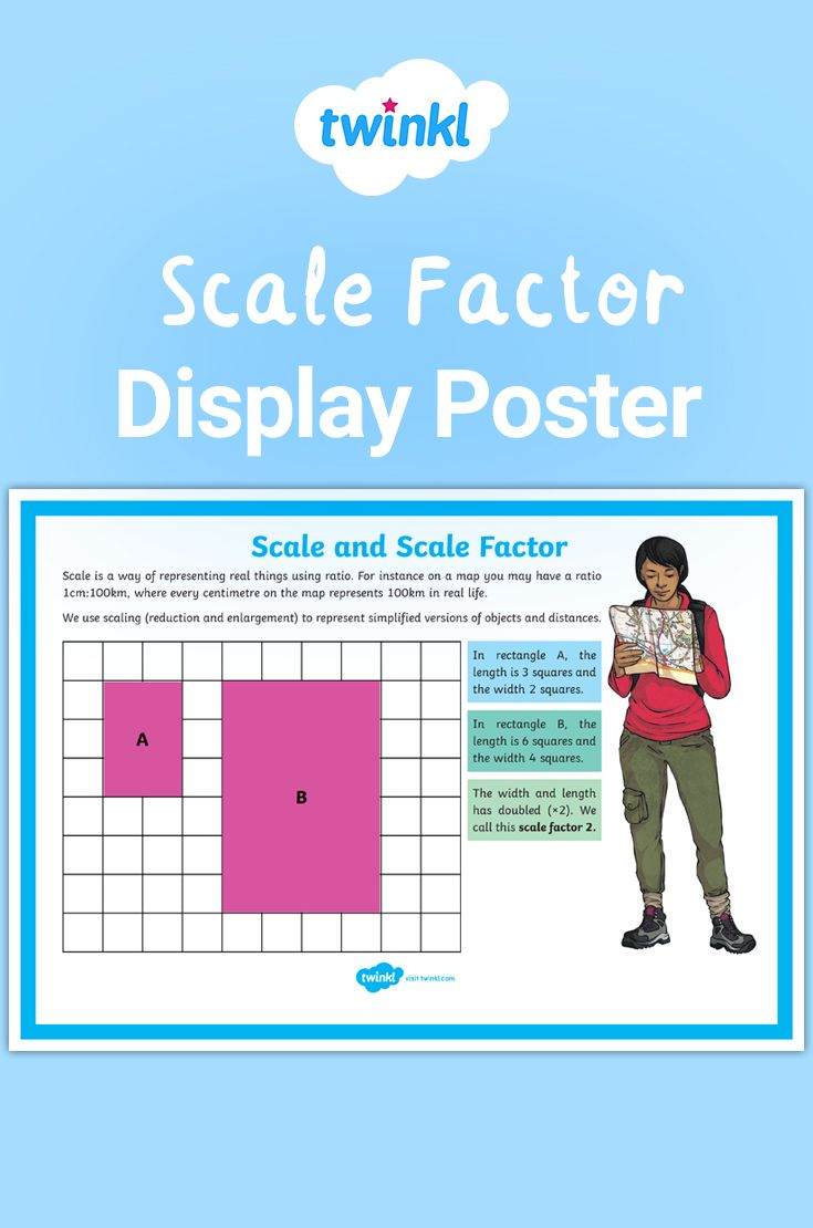Ks2 Maths Scale Factor Display Poster Ks2 Maths Childrens Learning Education [ 1110 x 735 Pixel ]
