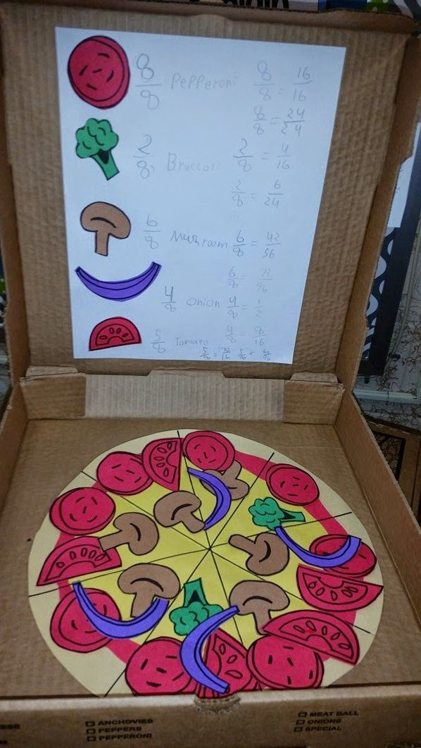 See how one teacher used pizzas to make teaching fractions more engaging and fun for the kids.