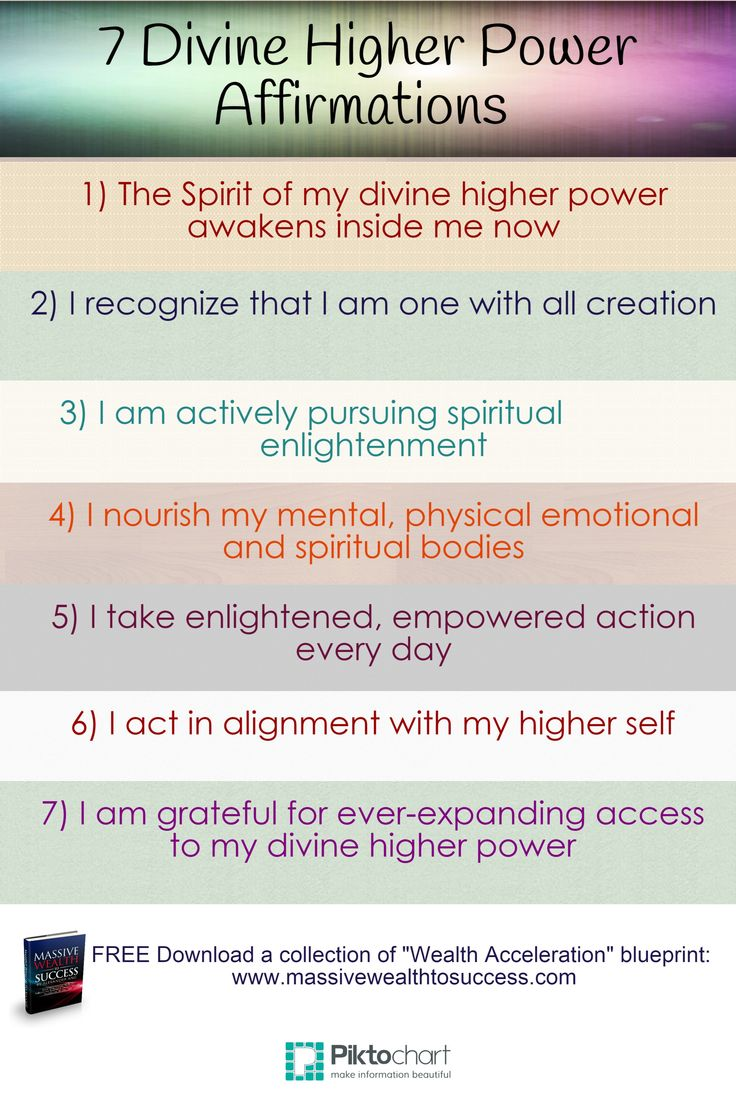 7 Divine Higher Power Affirmations to attract more Wealth and Abundance into your life. Click here  and download the remaining chapter @ www.massivewealthtosuccess.com