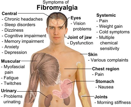 Natural Cure for Fibromyalgia - How To Cure Fibromyalgia Naturally | Search Herbal Remedy