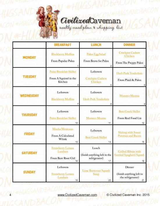 Civilized Caveman's Weekly Meal Plan - 05/22/2015