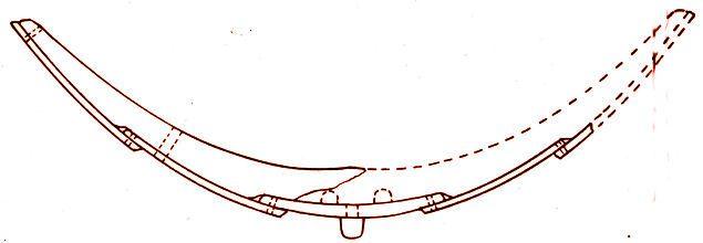 Main frame of the Arby viking 'canoe'  (small boat).