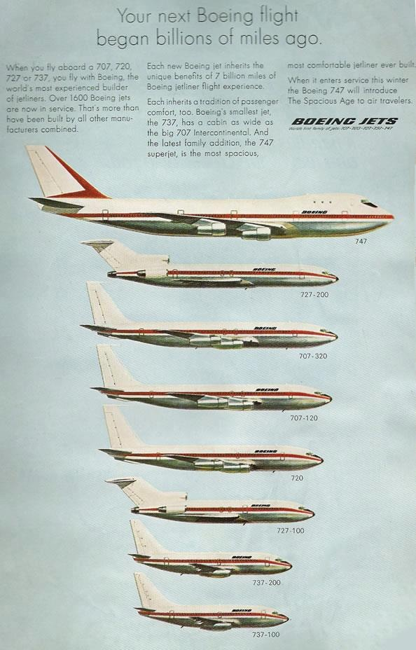 Boeing family in the 70's | Aviation Graphics | Boeing ...