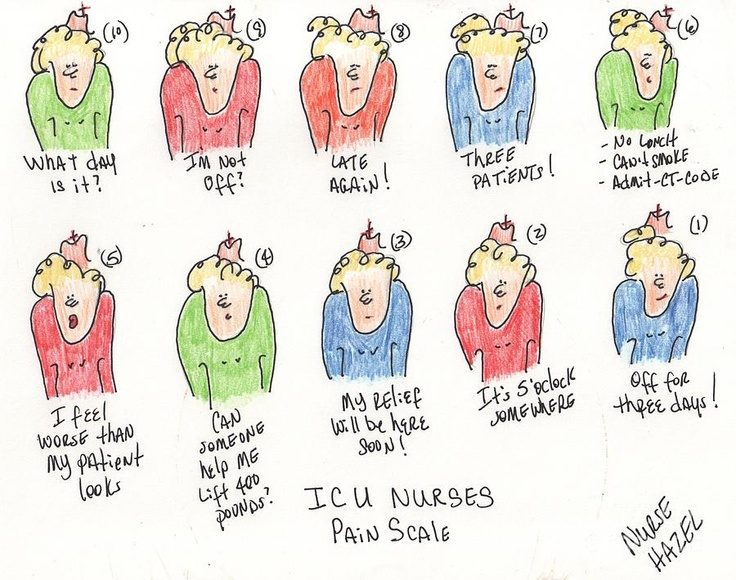 ICU nurses pain scale lol so true! No lunch and I need