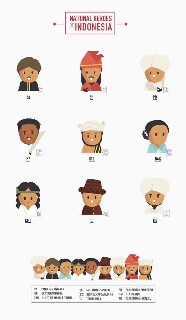 National Heroes of Indonesia by Gunawan Lo, via Behance
