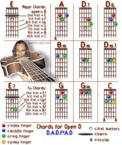 chords for open d tuning d a d f a d m u s i c c l a s s open d tuning open g tuning. Black Bedroom Furniture Sets. Home Design Ideas