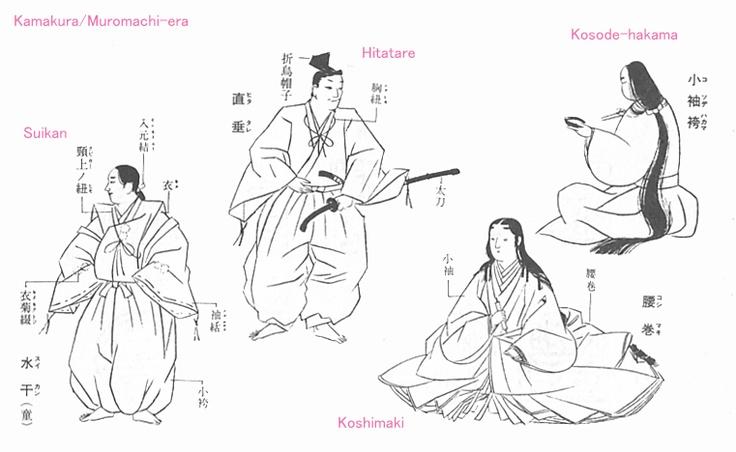 Clothes of the Kamakura era / Muromachi era in Japan. Kimono.