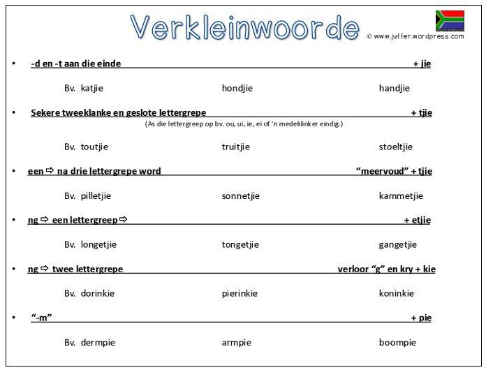 Verkleinwoorde(Drukbare verduidelikings en oefenvelle). Dit werk vir beginners.