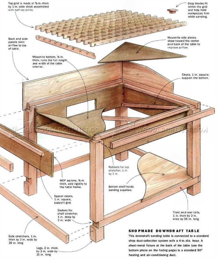 #1092 Downdraft Sanding Table Plans - Dust Collection ...