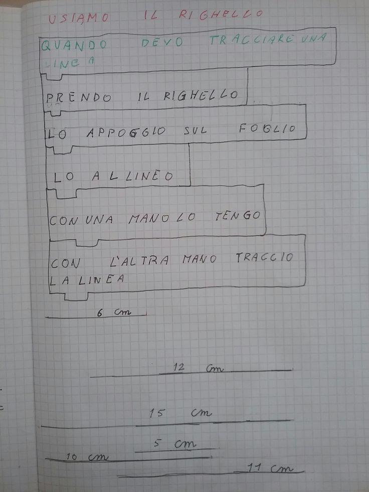 """Percorso di coding, classi IIA e IIB Scuola Primaria """"Tullio Cesarini""""Pescia Romana"""