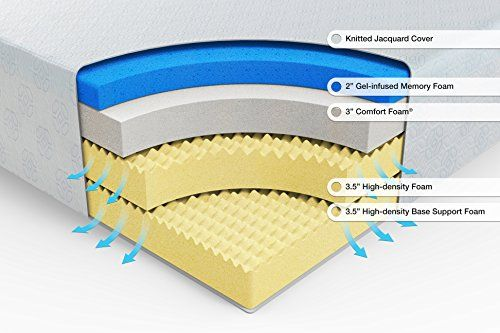 Zinus 12 Inch Gel-Infused Green Tea Memory Foam Mattress, Twin // Buy It now http://bestmattressreview.us/product/zinus-12-inch-gel-infused-green-tea-memory-foam-mattress-twin/