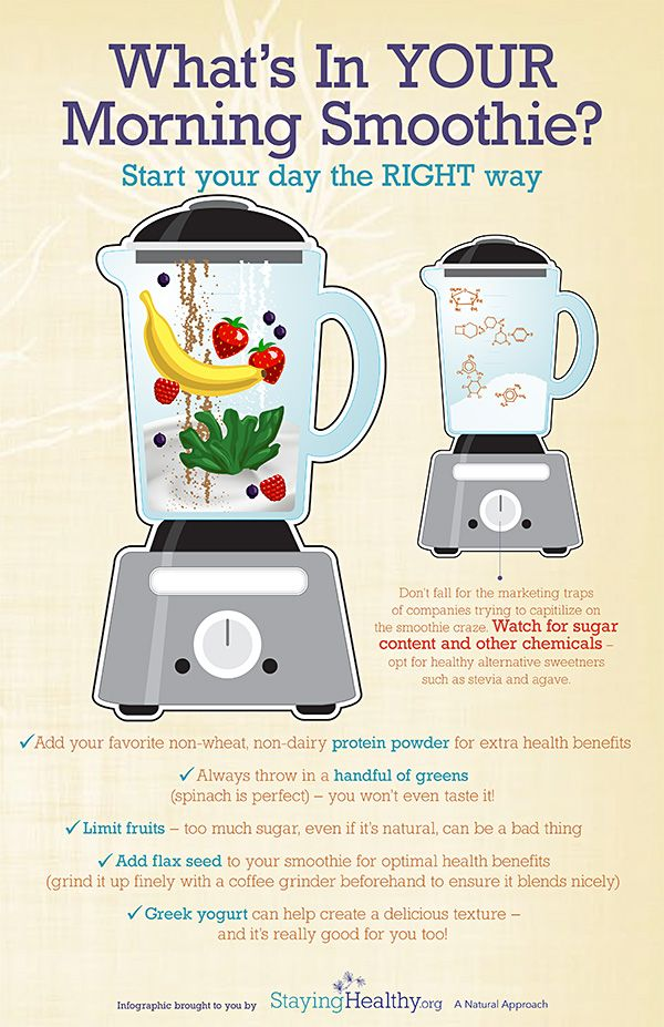 What's in your morning smoothie? Great ideas for healthy smoothie recipes. #infographic #health #wellness www.stayinghealthy.org