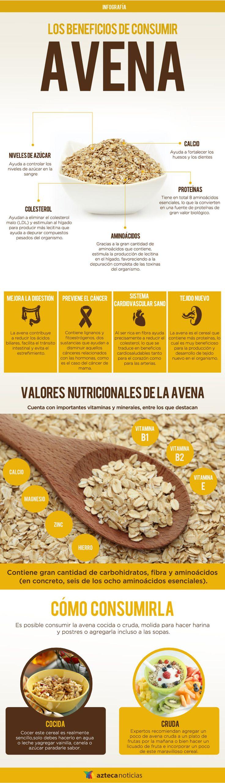 Los beneficios de consumir avena #infografia