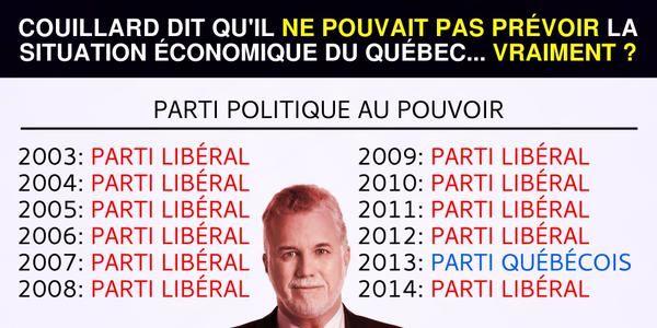 Logique libérale depuis 2003 : appauvrir le Québec afin d'accroitre toujours plus sa dépendance au Canada. #polqc