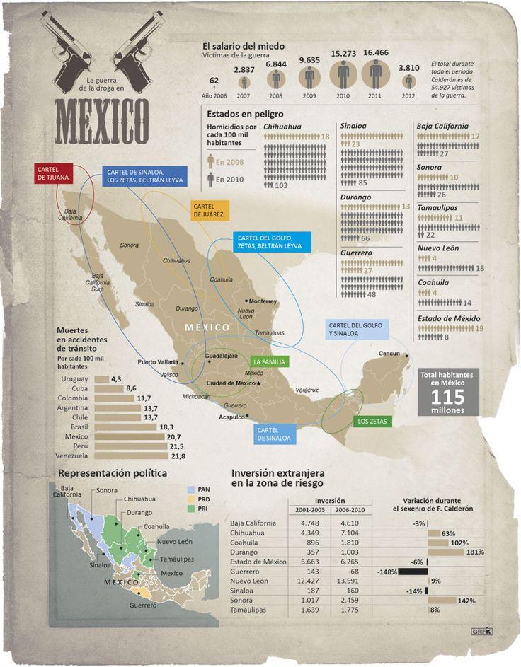 Infografía sobre los carteles de la droga en México. Revista América Economía, año 2012.