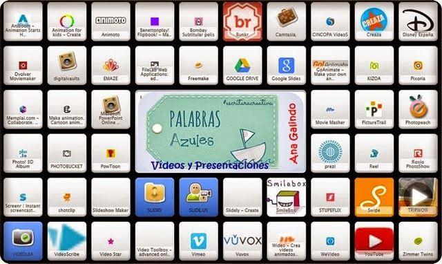 ♥  Recursos para crear Vídeos y Presentaciones