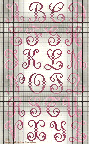 Filet crochet alphabet