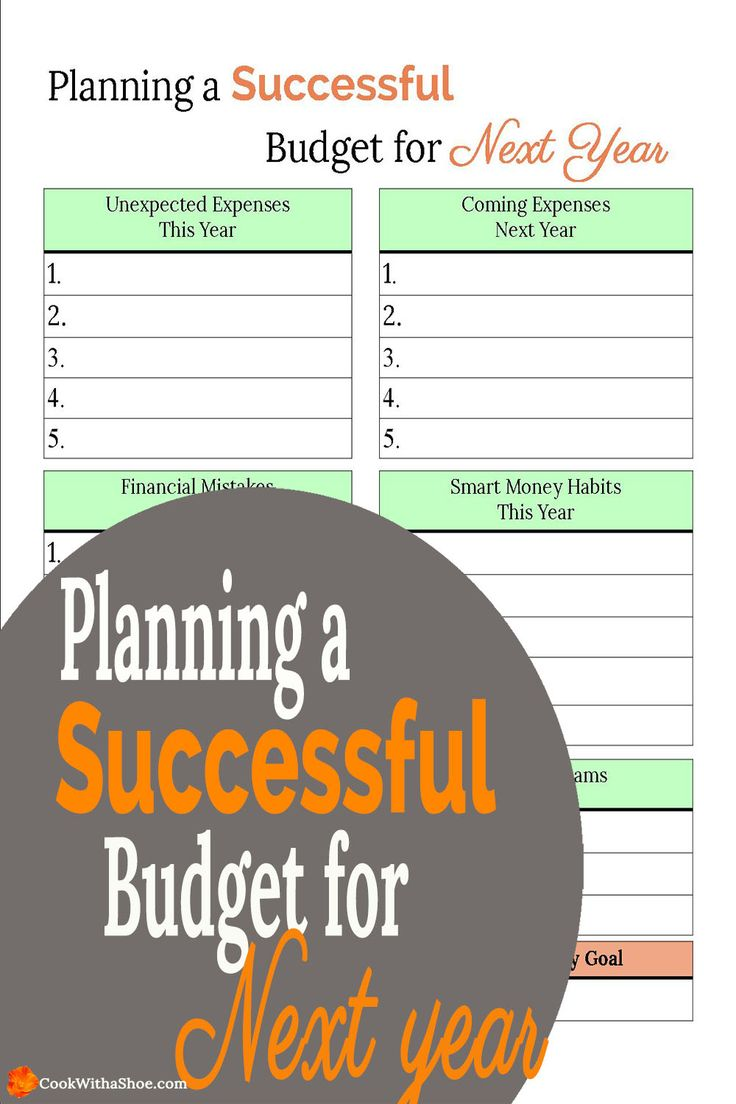 How to Create A Successful Budget | Free worksheets, Free ...