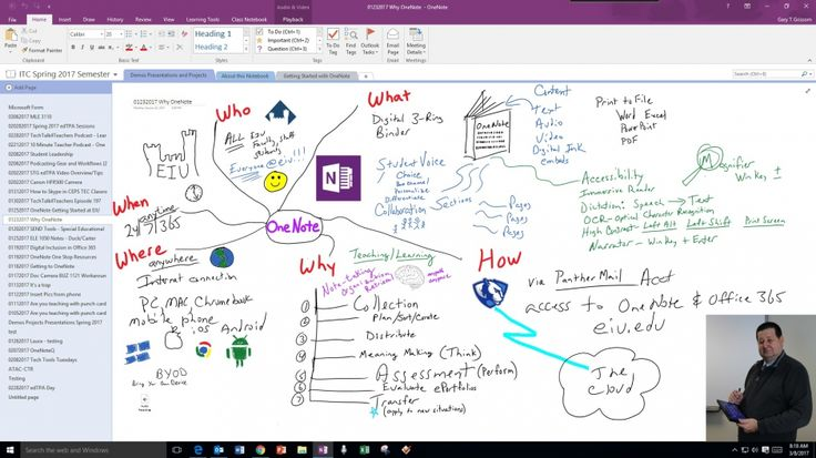 68 Best Onenote In Education Images On Pinterest