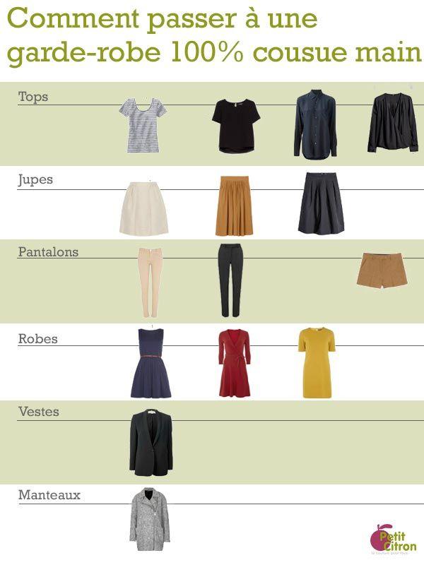 En général, quand une nouvelle année commence, on a envie de prendre des résolutions. Ainsi, n'avez-vous jamais imaginé coudre tous vos vêtements et avoir ainsi dans votre garde-robe uniquement des habits cousus par vous ? Entre les économies réalisées, et la satisfaction procurée, c'est une idée qui n'est pas forcément utopique ! Le plus difficile reste la transition entre une garde-robe constituée de prêt-à-porter du commerce à une penderie constituée de vêtements sur-mesure......