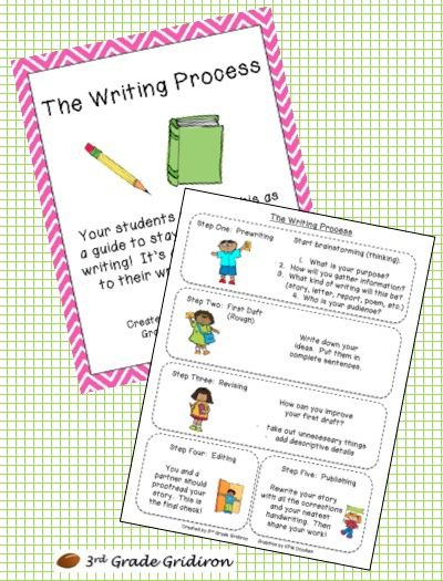 lesson plans on the writing process This 1st grade writer's workshop bundle is aligned to the common core standards and helps students work through the writing process students will brainstorm, draw.