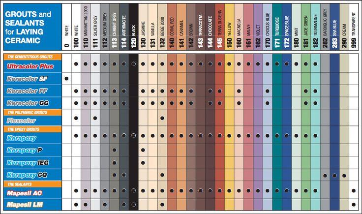 Mapei-Colour-Chart