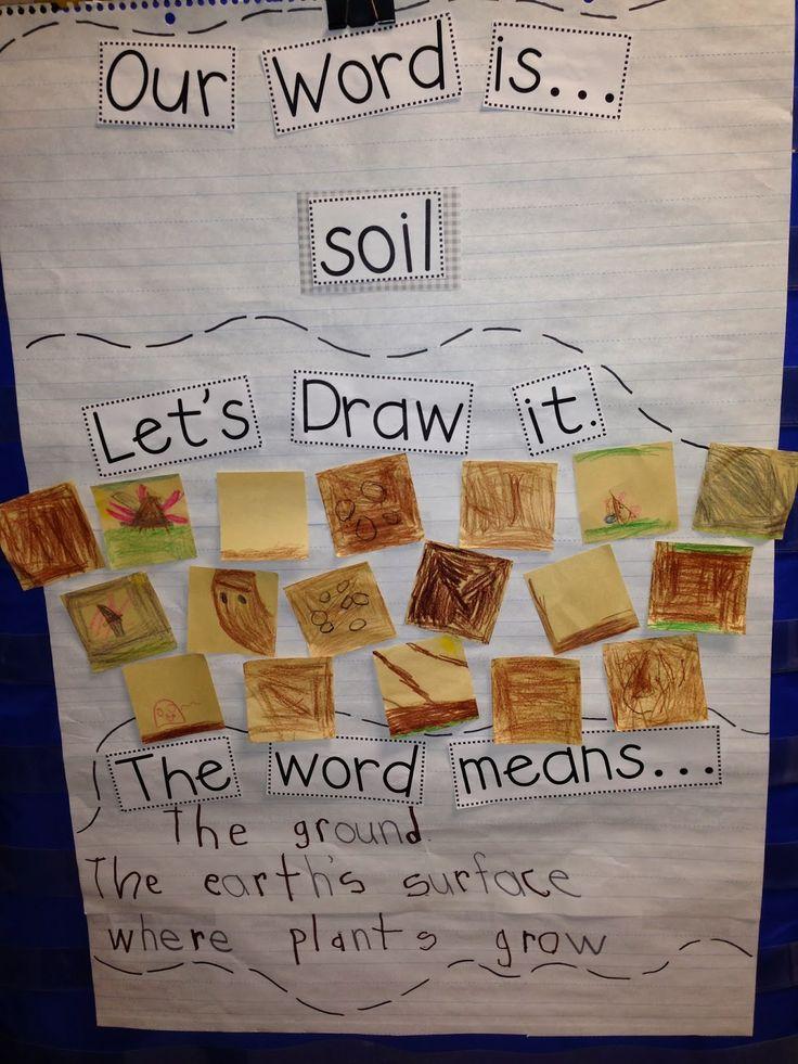 "Concept & Vocabulary Instruction: Chalk Talk: A Kindergarten Blog: What's the ""Dirt"" on Soil?"