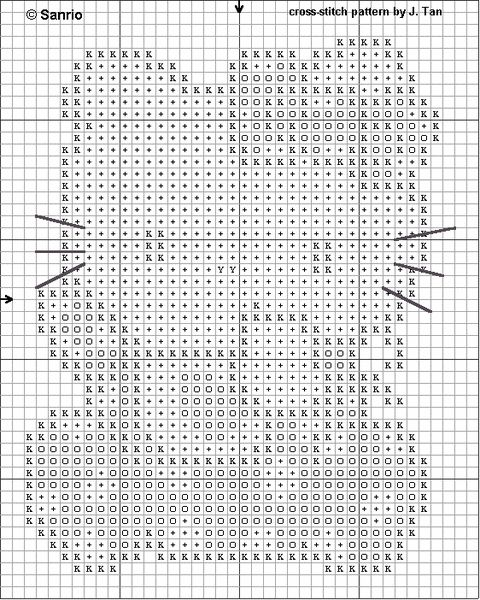 Completed Cross Stitch: Cross Stitch Free Patterns (Charts)
