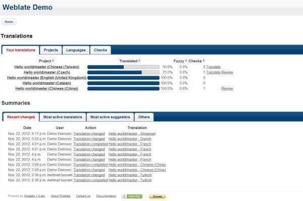 Weblate – entorno colaborativo de traducción de cadenas para proyectos con interfaces multiligües